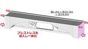 Taisei 3D-printed bridge - components