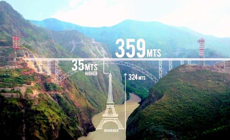 River Chenab rail bridge