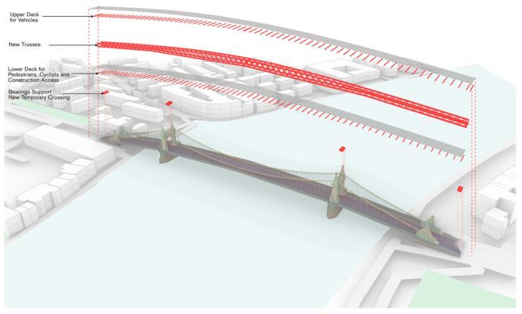 Hammersmith Bridge - proposed double-deck solution
