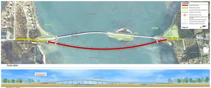 Replacement of the Harkers Island Bridges
