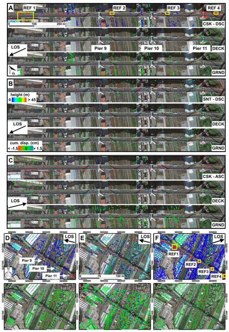 Morandi Bridge - satellite-based system