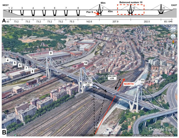 Morandi Bridge - satellite-based analysis